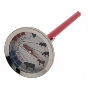 Thermomètre Cuisson Viande à Sonde