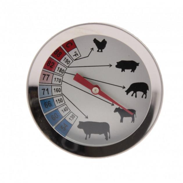 Cadran Thermometre
