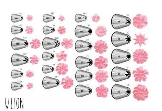 Douilles Fleurs