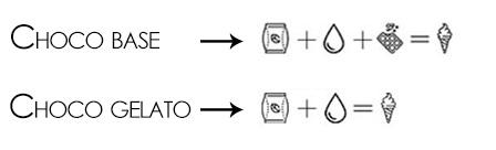 Utilisation des préparations Choco Gelato et Choco Base